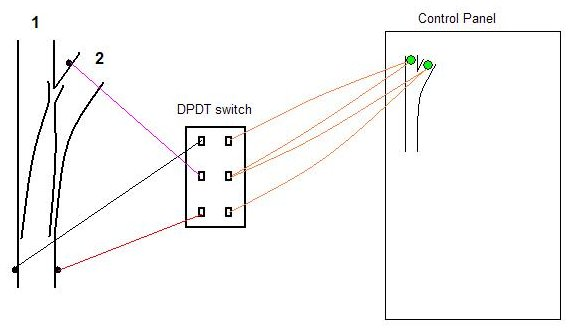 which switch to use for turnouts com the so the left top and bottom posts would connect to the throat of the turnout while the left middle post would connect to one of the frog rails